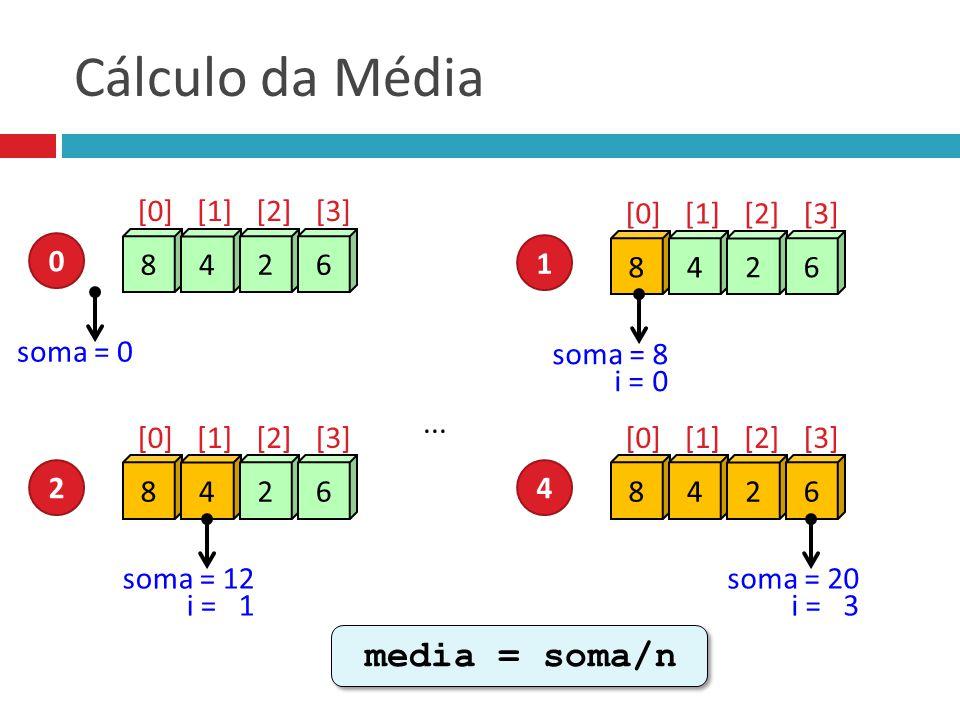 Cálculo da Média media = soma/n 8 4 2 6 [0] [1] [2] [3] 8 4 2 6 1 [0]